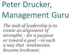 Peter Druckers Leadership Quote