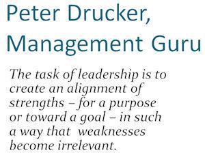 Peter Druckers Leadership Quote