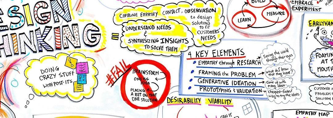 Mein Buch: Design Thinking Workshops